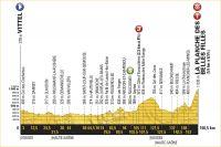 La 5ème étape du Tour de France 2017