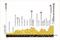 La 8ème étape du Tour de France 2017