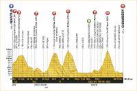 La 9ème étape du Tour de France 2017