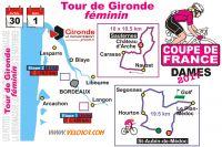 Tour de Gironde féminin 2017