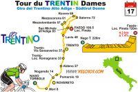Tour du Trentin Dames 2017