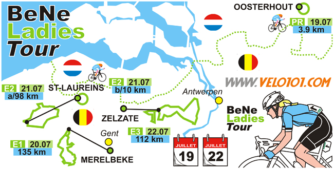 BeNe Ladies Tour 2018