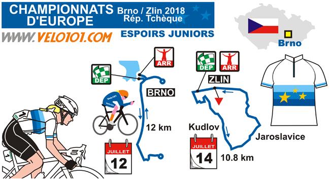 Ch. d'Europe Espoirs et Juniors Brno Zlin 2018