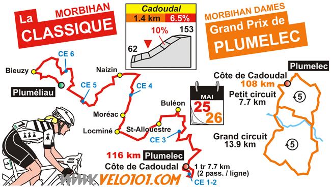 Classique Morbihan et le GP de Plumelec Dames 2018