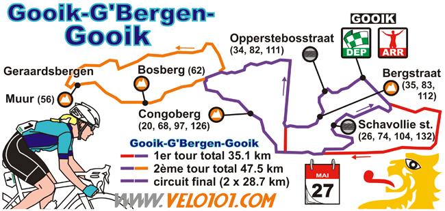 Gooik-Geraardsbergen-Gooik 2018