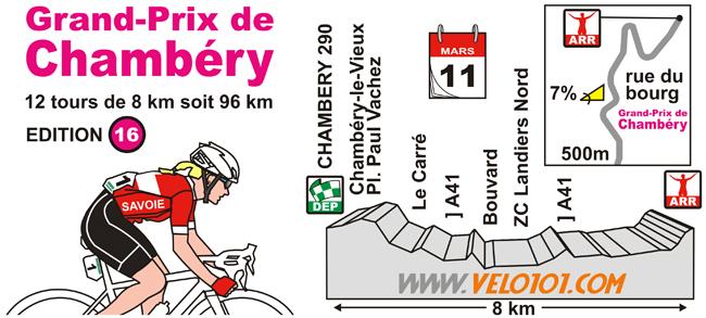 GP  de Chambéry Femmes 2018