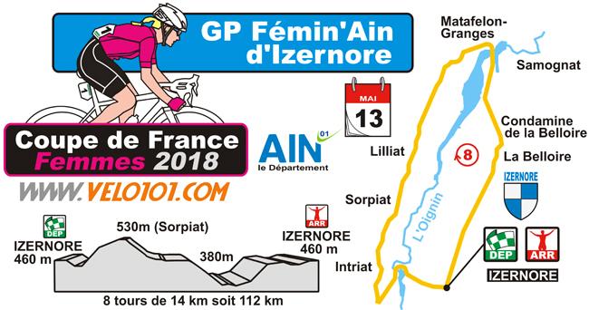 GP Fémin'Ain d'Izernore 2018