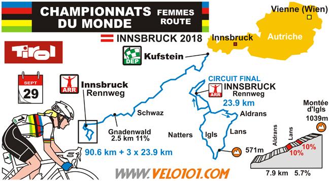 Innsbruck 2018, le tracé de la course sur route Femmes