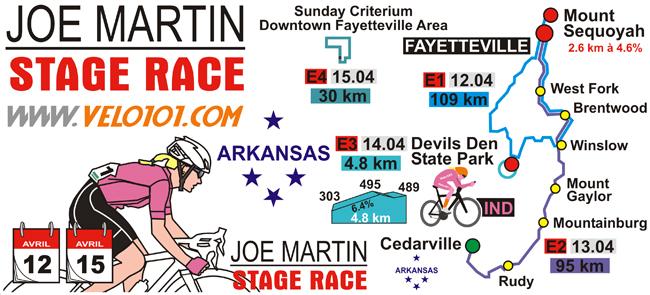 Joe Martin Stage Race Women 2018