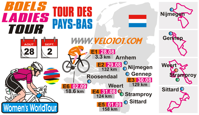 Le Boels Ladies Tour 2018