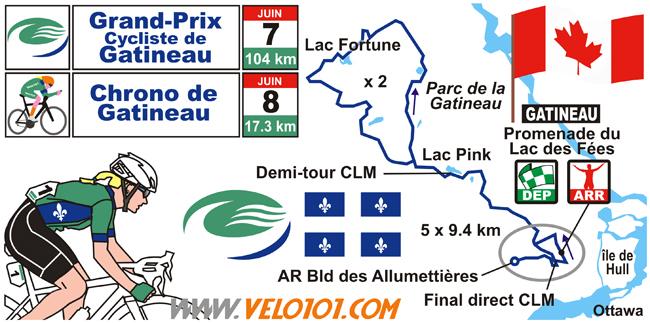 Le GP cycliste Gatineau et le Chrono de Gatineau 2018