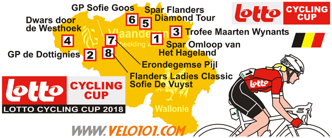 Lotto Cycling Cup 2018