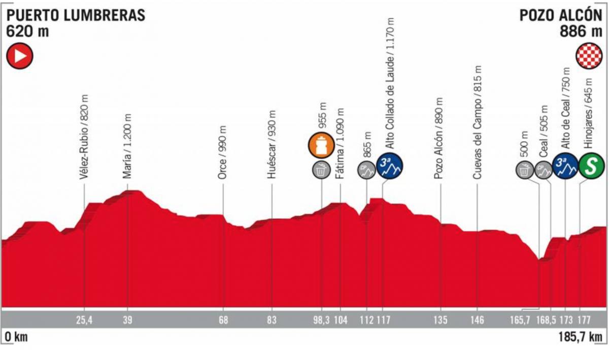 Gallopin s'impose en costaud — Vuelta