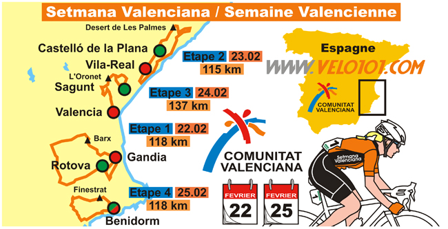 Semaine Valencienne 2018