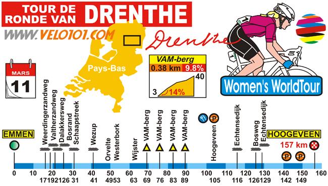 Tour de Drenthe 2018