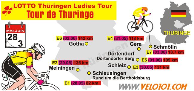 Tour de Thuringe 2018