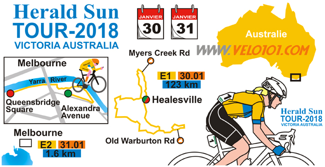 Womens Herald Sun Tour 2018