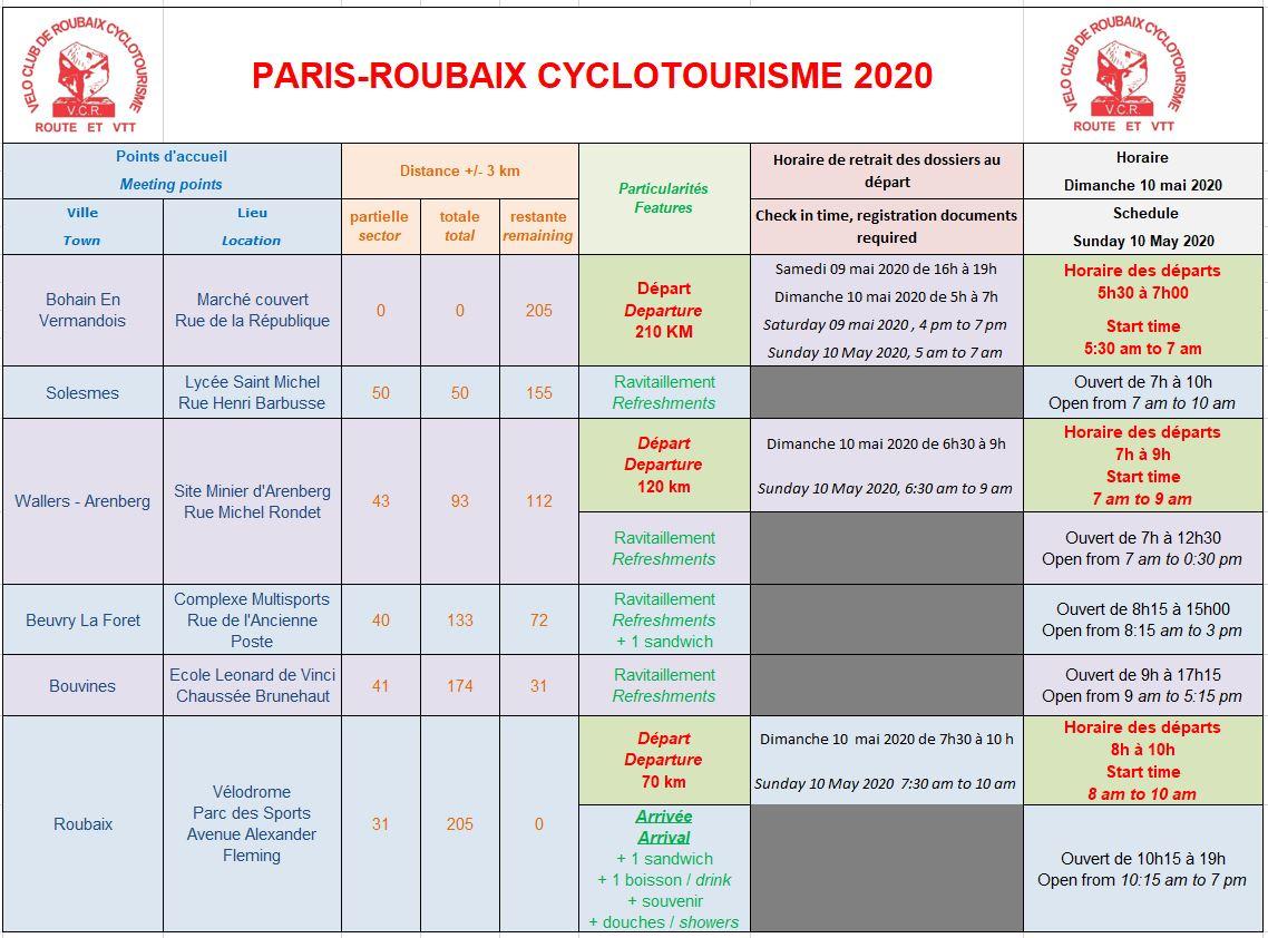 Paris-Roubaix-cyclo-2020_infos 1