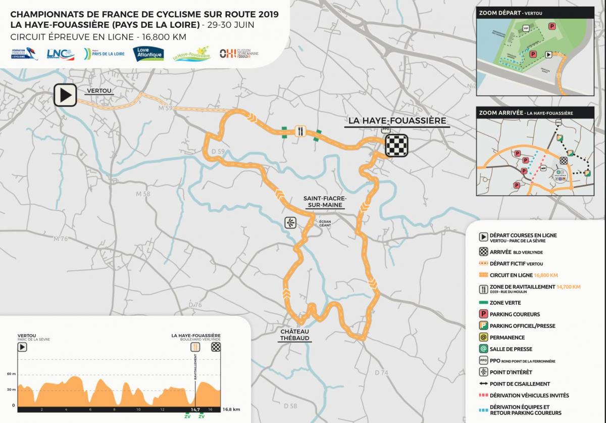 Parcours Route Championnat de France