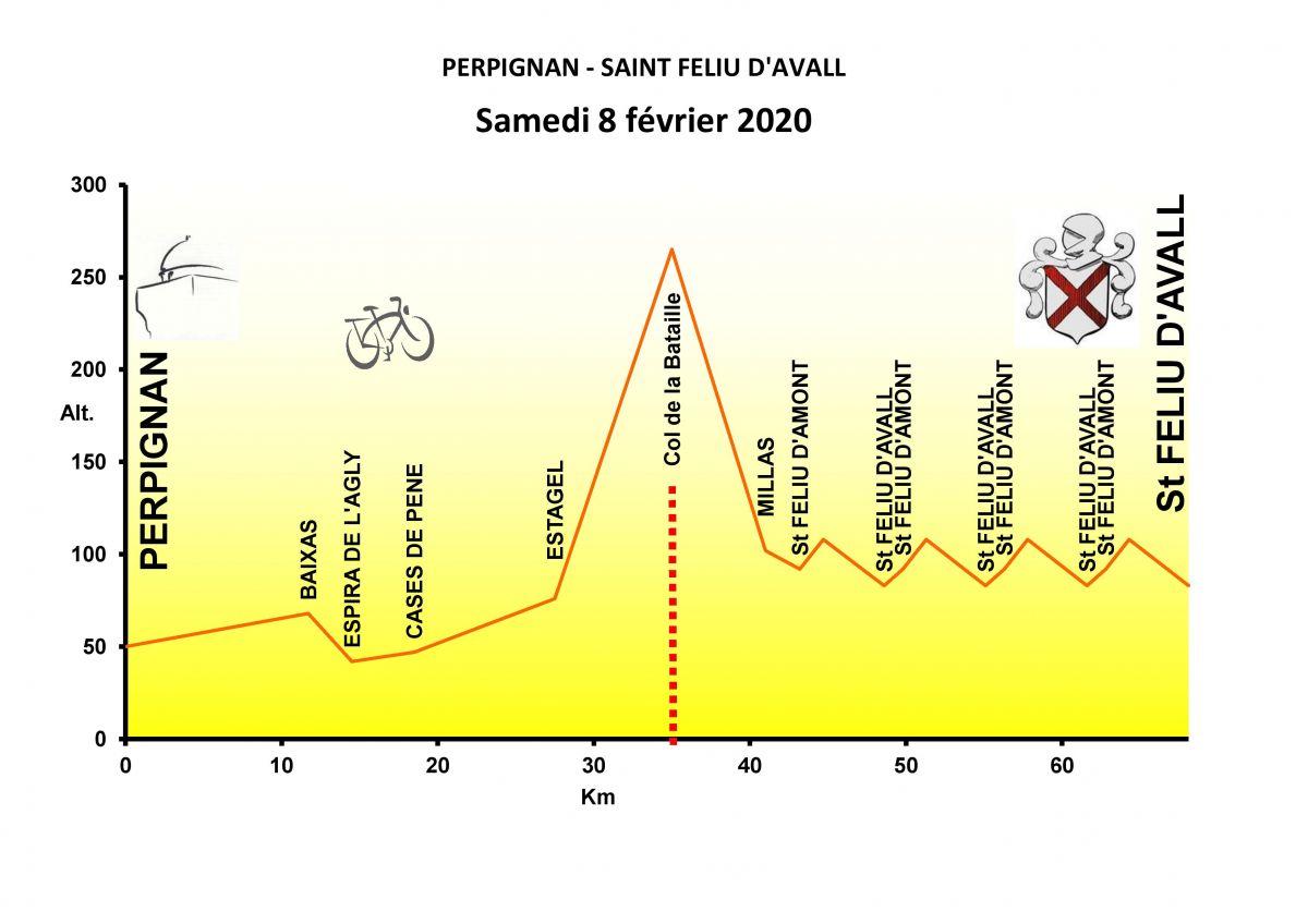 Profil PPN St Féliu-page-001