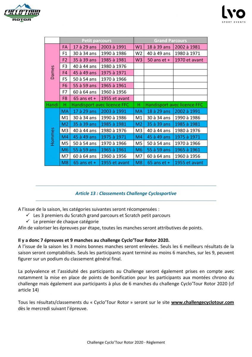 Réglement_ChallengeCycloTour_2020-page-005
