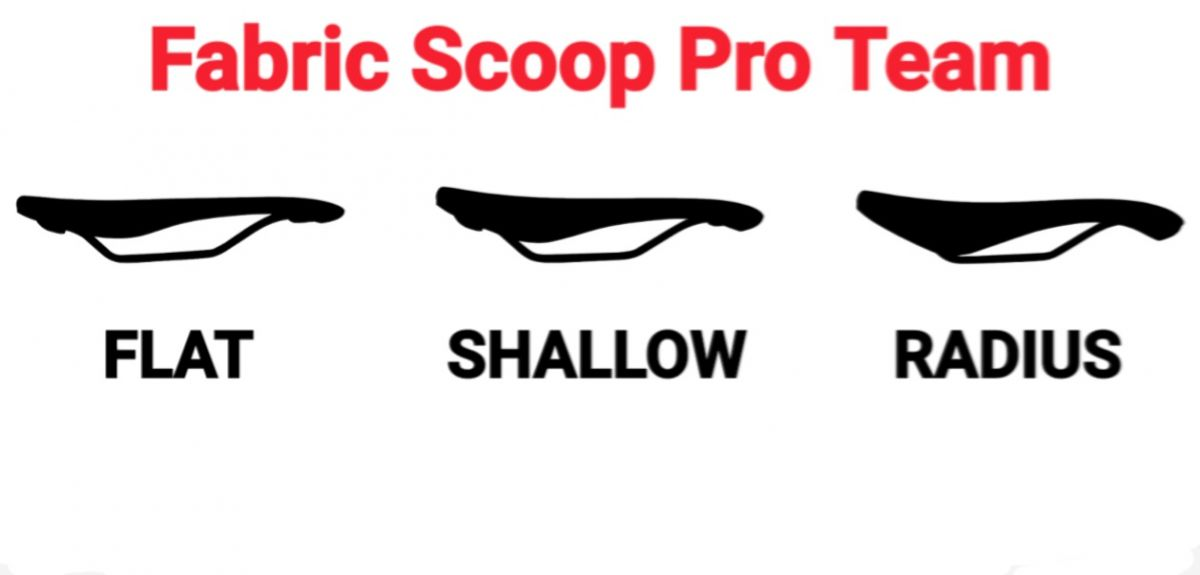 Test selle Fabric Scoop Pro Team Flat_2
