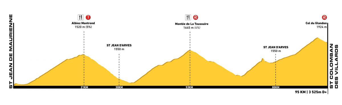 Trilogie de Maurienne 2019_dimanche_Arvan