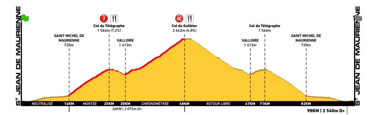 Trilogie de Maurienne 2019_samedi_Col du Galibier