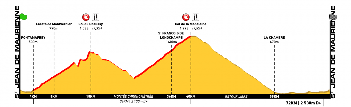 Trilogie de Maurienne 2019_vendredi_Col de la Madeleine