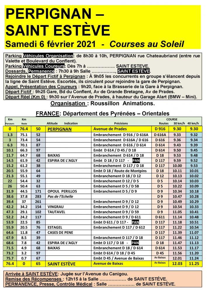 Itinéraire Perpignan - St Estève  2021