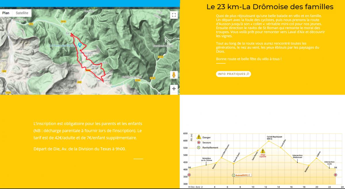 Le 23 km-La Drômoise des familles