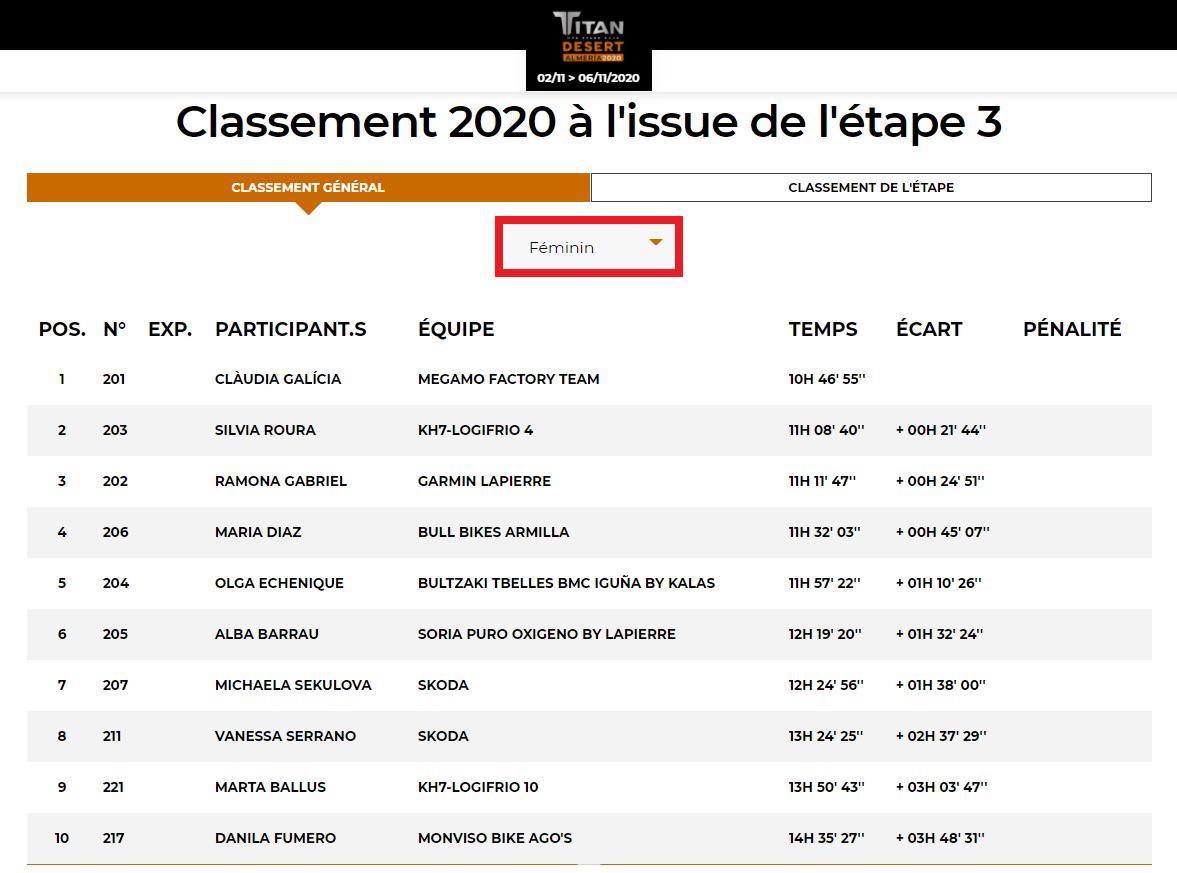 TITAN 2020_Classement general Féminines_Etape 3