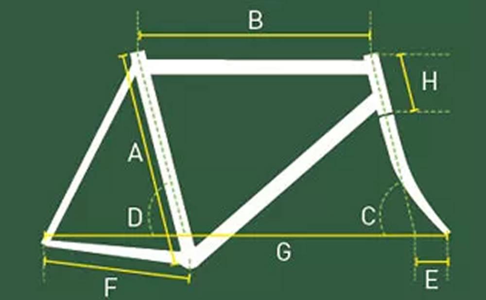 geometrie velo etude posturale
